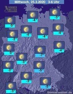 Wetter Neumünster Aktuell