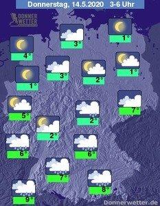 Albstadt Wetter 7 Tage