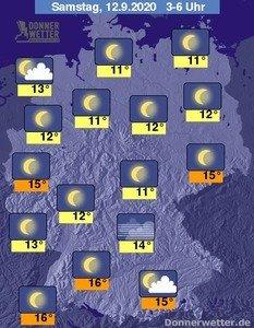 Wetter In Esslingen 14 Tage
