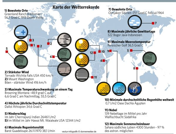 Weltkarte Der Wetterrekorde Donnerwetter De
